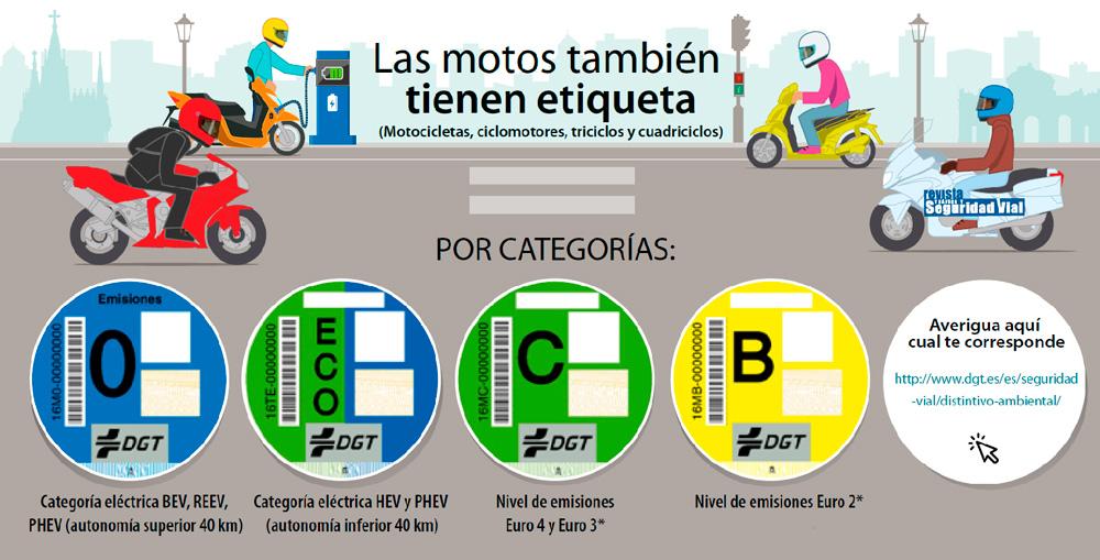 Llegan las Nuevas Etiquetas Medio Ambientales de la DGT para las motocicletas.