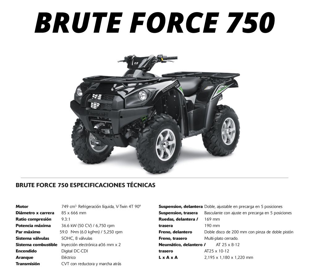 Brute Force 750